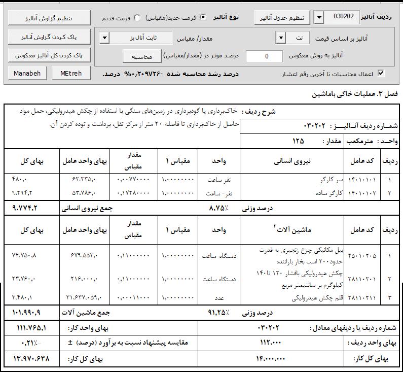 جدول آنالیز فرمت جدید