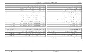 جدول شماره یک تعدیل